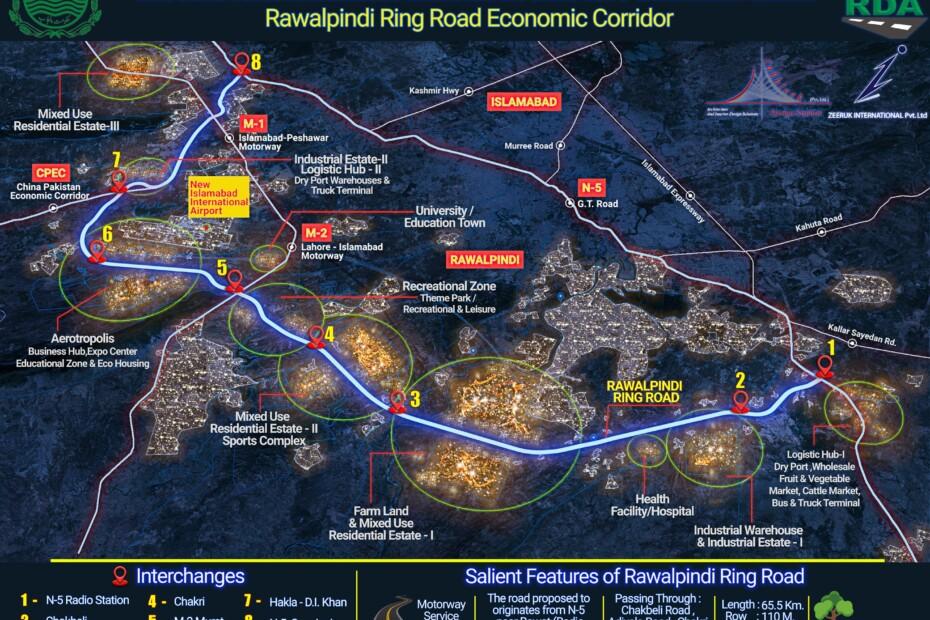 Final Plan for 65km Rawalpindi Ring Road