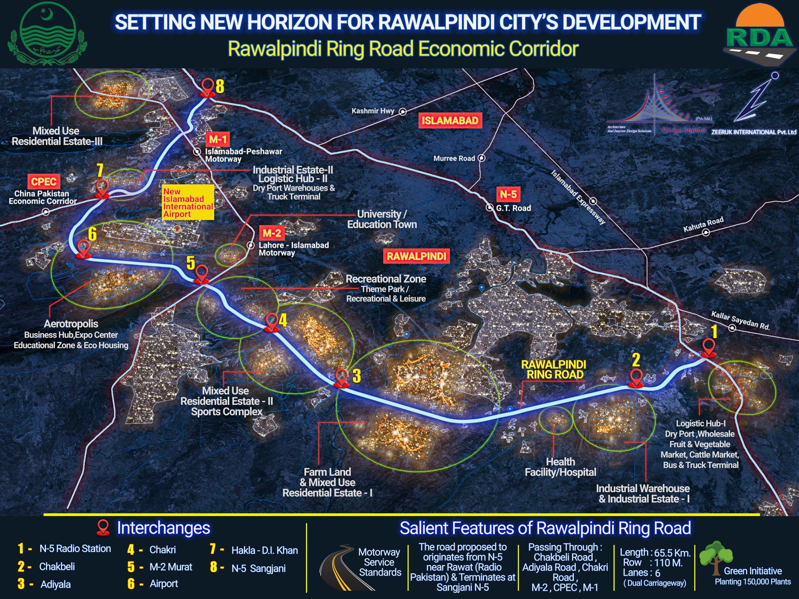 Latest status of Rawalpindi Ring Road