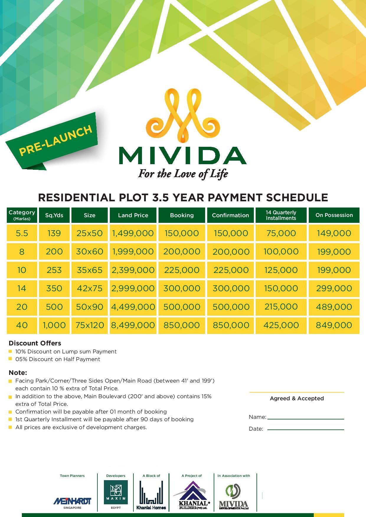 Mivida City Islamabad Payment Plan