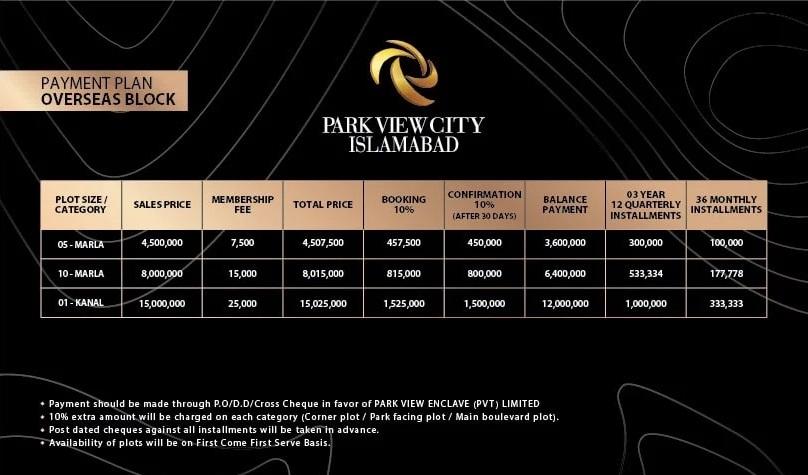 Overseas block price schedule