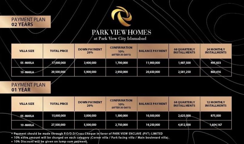 Villa price schedule