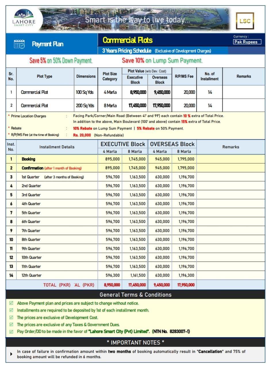 Lahore-Smart-City-Commercial-plots-payment-schedule